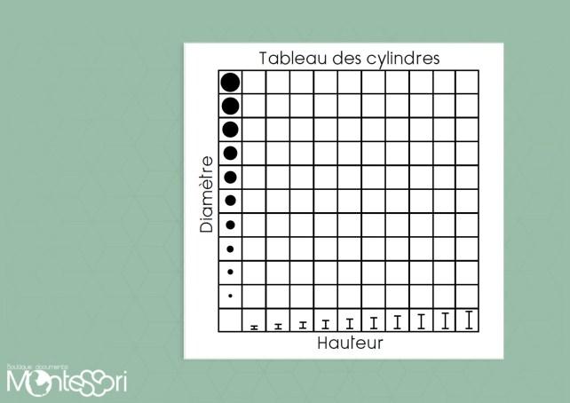 1055_Tableau des cylindres_2000.jpg